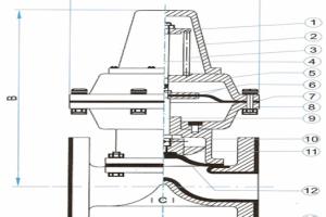 Válvula Tipo D (Passagem Reta) Atuador Normal Aberto